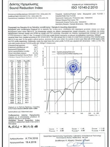 Δείκτης ηχητικής διαπερατότητας FLD12S